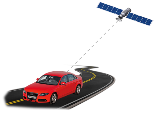 Gps Tracking Solutions >> Vehicle Tracking - Chekhra Business Solutions